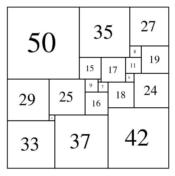 Squared Squares